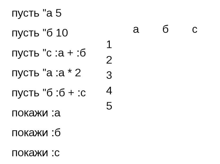 """пусть """"а 5 пусть """"б 10 пусть """"с :а + :б пусть """"а :а * 2 пусть """"б :б + :с пока..."""