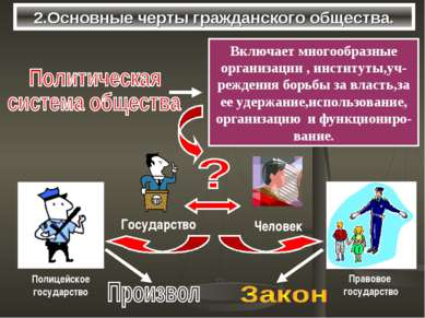 2.Основные черты гражданского общества.