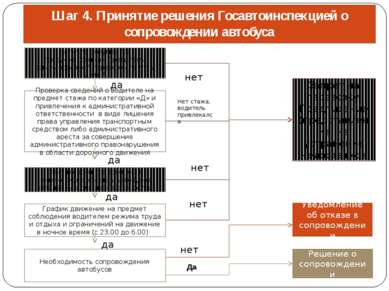 Наличие документов предусмотренных Правилами организованной перевозки группы ...