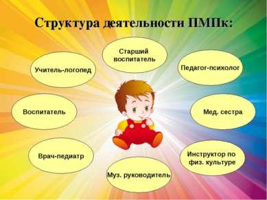 Структура деятельности ПМПк: Учитель-логопед Старший воспитатель Педагог-псих...