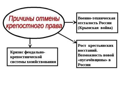 Кризис феодально- крепостнической системы хозяйствования Военно-техническая о...