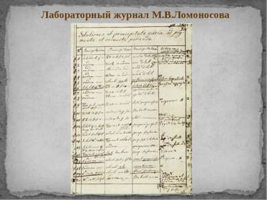 Лабораторный журнал М.В.Ломоносова