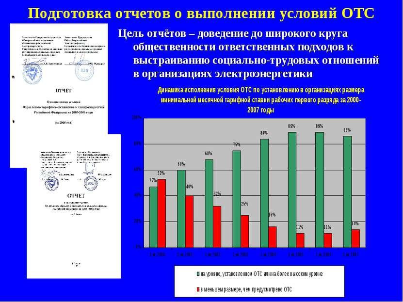 Подготовка отчетов о выполнении условий ОТС Цель отчётов – доведение до широк...