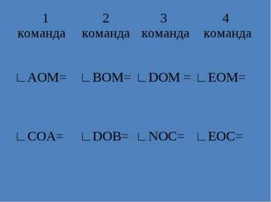 1 команда 2 команда 3 команда 4 команда ∟АОМ= ∟ВОМ= ∟DOM = ∟EOM= ∟СОА= ∟DОВ= ...
