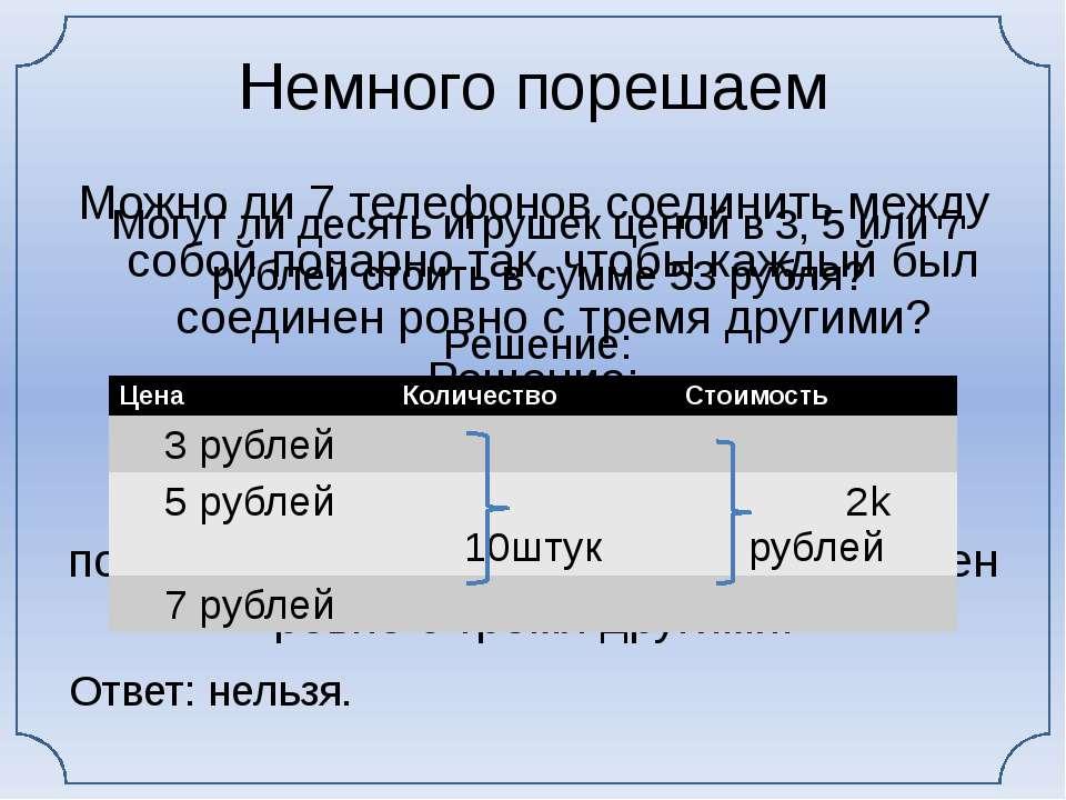 Немного порешаем Могут ли десять игрушек ценой в 3, 5 или 7 рублей стоить в с...