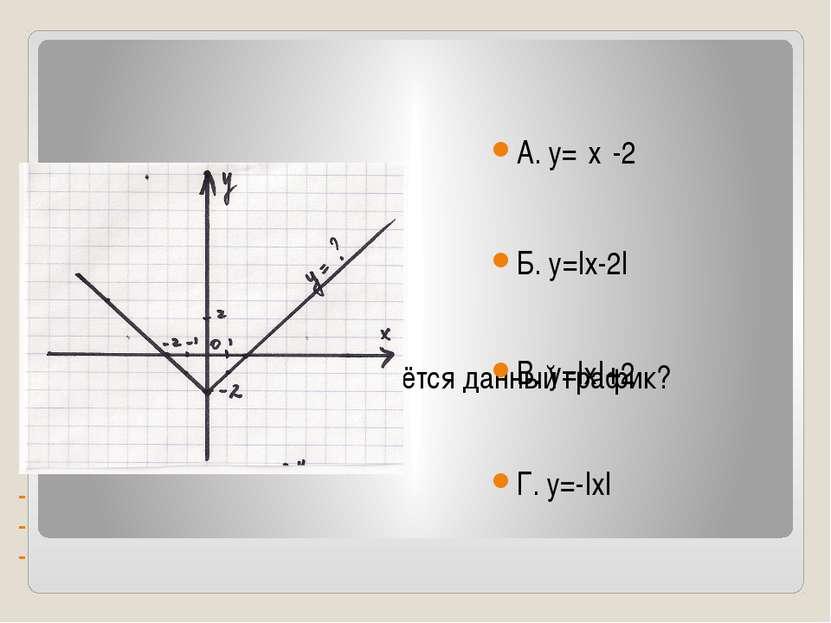 --- Каким уравнением задаётся данный график? А. у=ΙхΙ-2 Б. у=Іх-2І В. у=ІхІ+2...