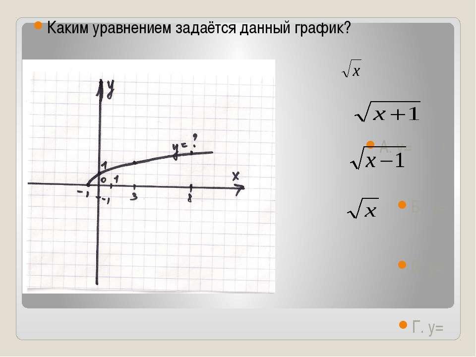 Каким уравнением задаётся данный график? А. у= - 1 Б. у= В. у= Г. у=