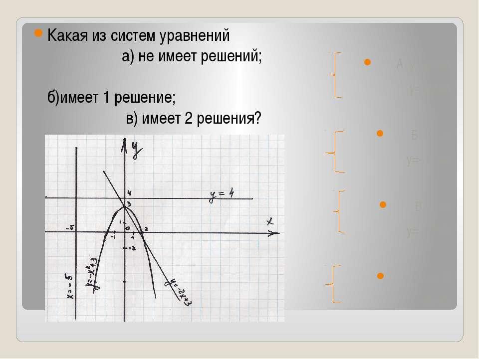 Какая из систем уравнений а) не имеет решений; б)имеет 1 решение; в) имеет 2 ...