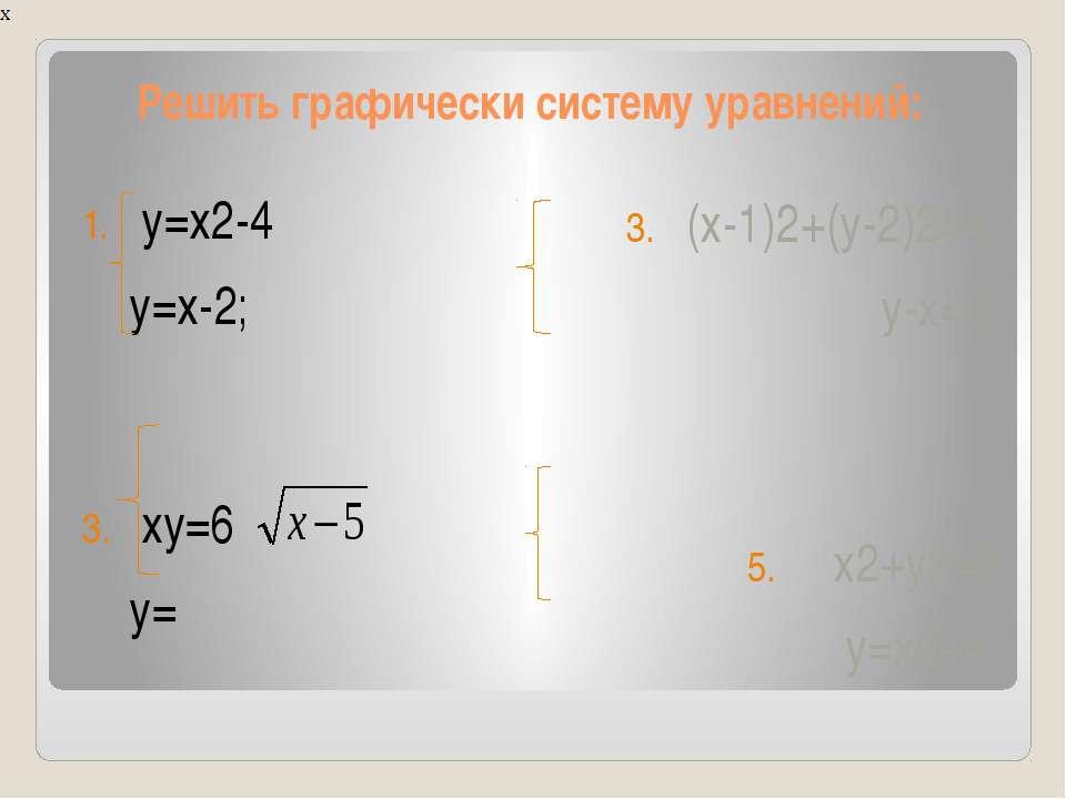 Решить графически систему уравнений: у=х2-4 у=х-2; ху=6 у= (х-1)2+(у-2)2=4 у-...