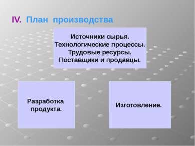 IV. План производства Источники сырья. Технологические процессы. Трудовые рес...