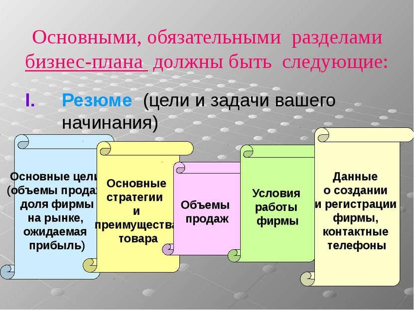 Основными, обязательными разделами бизнес-плана должны быть следующие: Резюме...