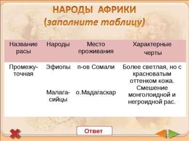 Ответ Название расы Народы Место проживания Характерные черты Промежу-точная ...