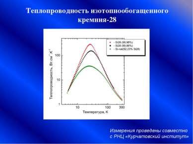Теплопроводность изотопнообогащенного кремния-28 Измерения проведены совместн...