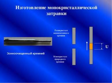 Изготовление монокристаллической затравки Зонноочищенный кремний Монокристалл...