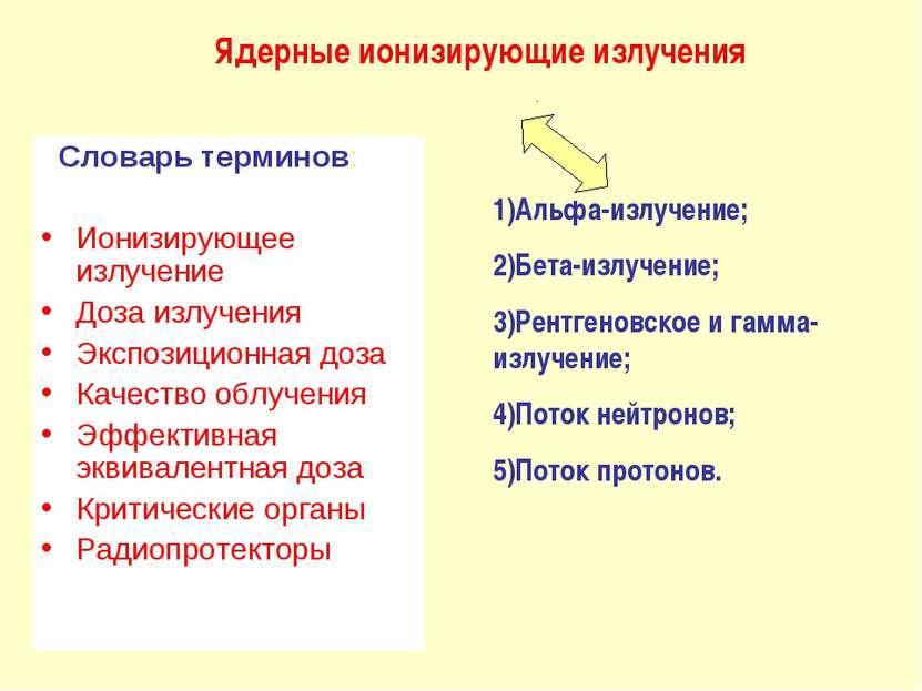Словарь терминов: Ионизирующее излучение Доза излучения Экспозиционная доза К...
