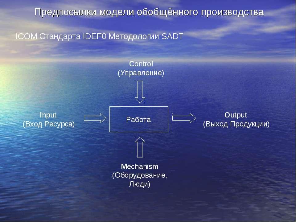 Предпосылки модели обобщённого производства ICOM Стандарта IDEF0 Методологии ...