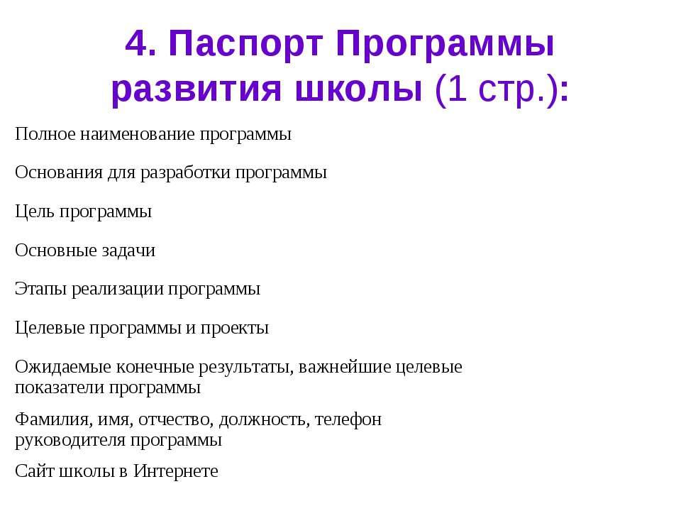 4. Паспорт Программы развития школы (1 стр.):