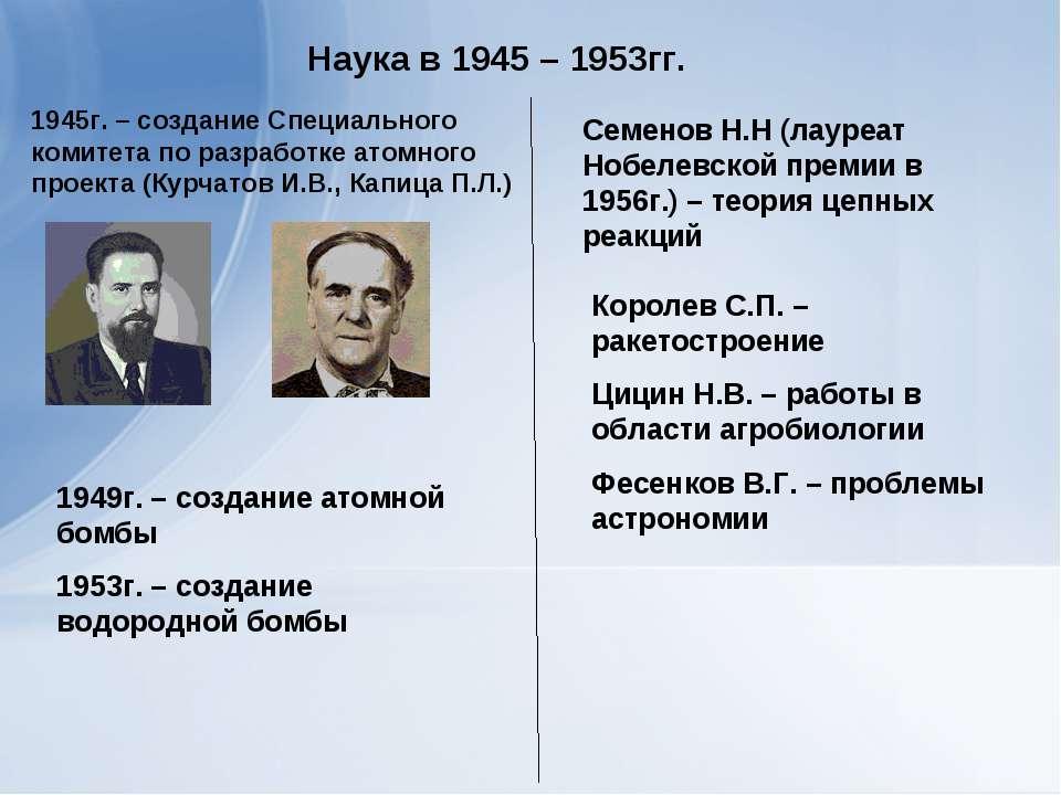 Наука в 1945 – 1953гг. 1945г. – создание Специального комитета по разработке ...