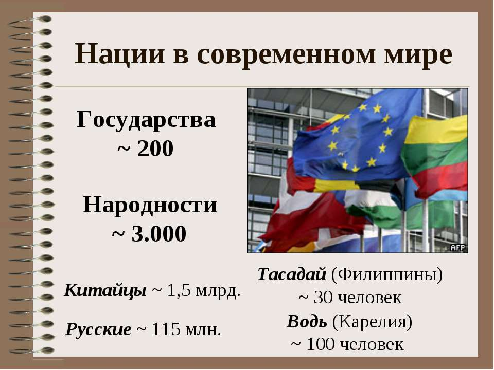 Нации в современном мире Государства ~ 200 Народности ~ 3.000 Русские ~ 115 м...