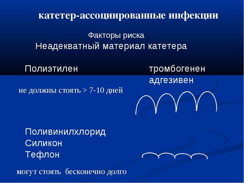 катетер-ассоциированные инфекции Факторы риска Неадекватный материал катетера...