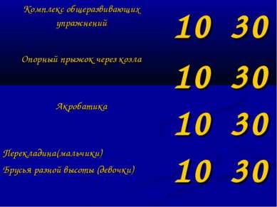 Комплекс общеразвивающих упражнений 10 30 Опорный прыжок через козла 10 30 Ак...