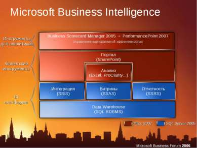 Microsoft Business Intelligence Microsoft Business Forum 2006