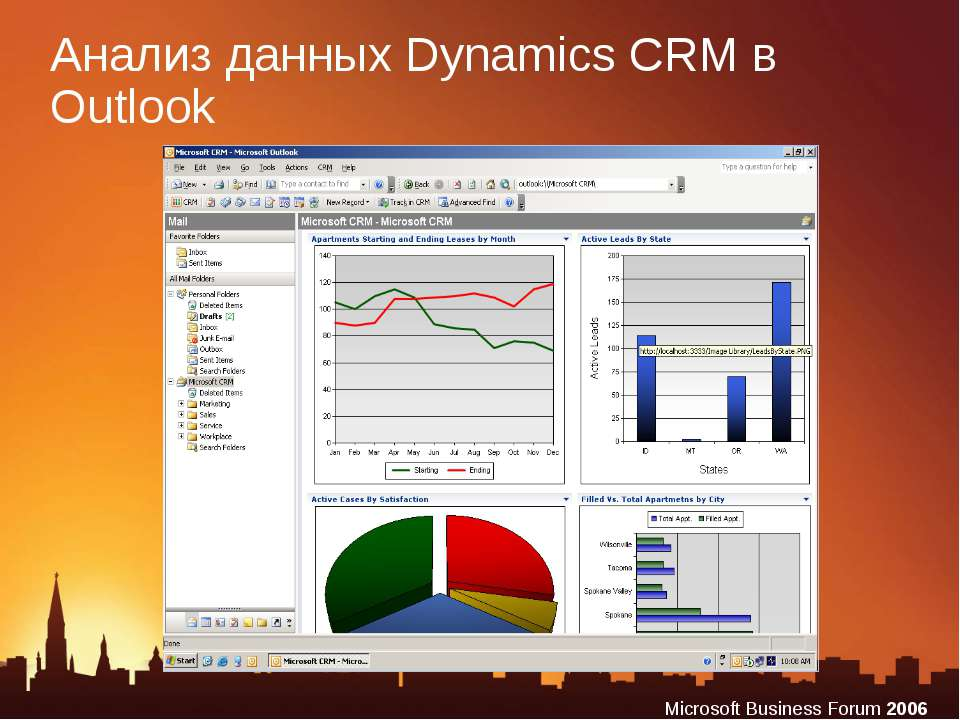 Анализ данных Dynamics CRM в Outlook Microsoft Business Forum 2006