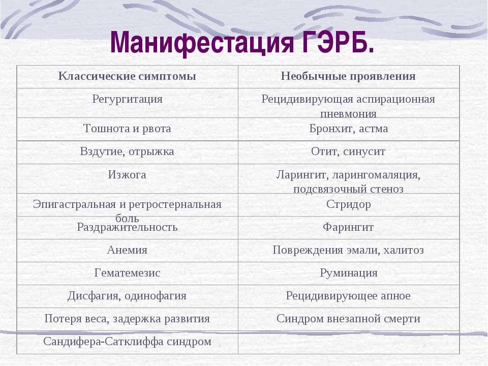 Манифестация ГЭРБ.