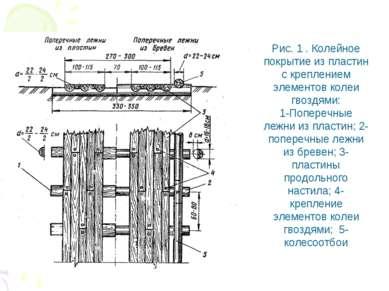 Рис. 1 . Колейное покрытие из пластин с креплением элементов колеи гвоздями: ...