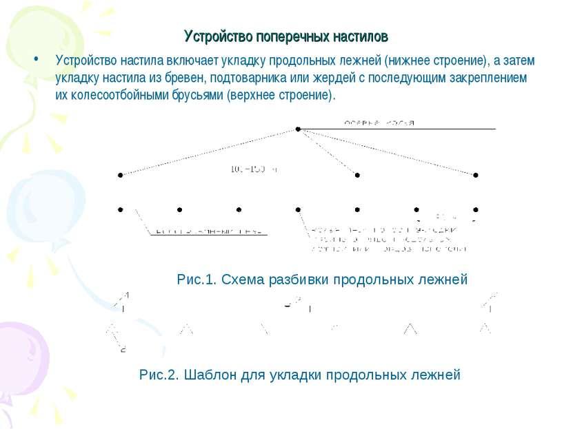Устройство поперечных настилов Устройство настила включает укладку продольных...