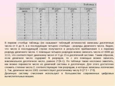 В первом столбце таблицы (ее называют таблицей истинности) записаны десятичны...