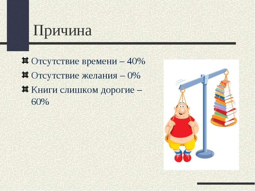 Причина Отсутствие времени – 40% Отсутствие желания – 0% Книги слишком дороги...