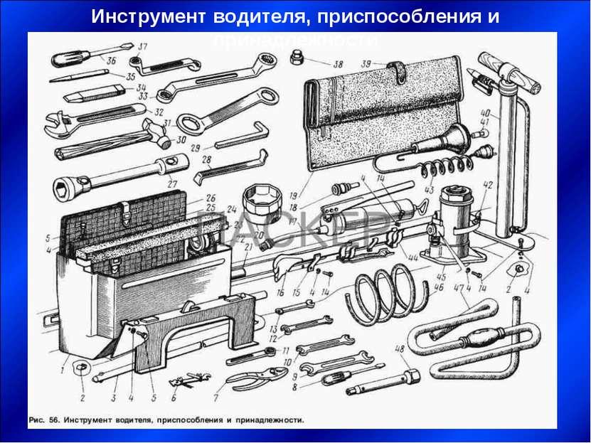 Инструмент водителя, приспособления и принадлежности