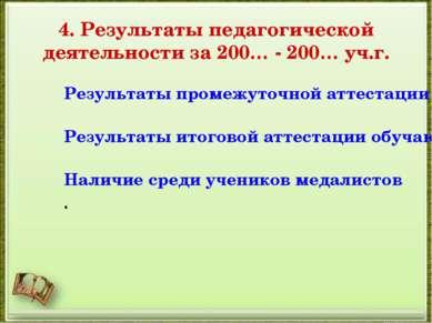 4. Результаты педагогической деятельности за 200… - 200… уч.г. Результаты про...