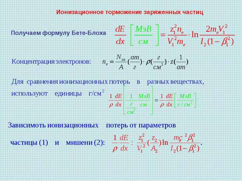 Ионизационное торможение заряженных частиц Получаем формулу Бете-Блоха