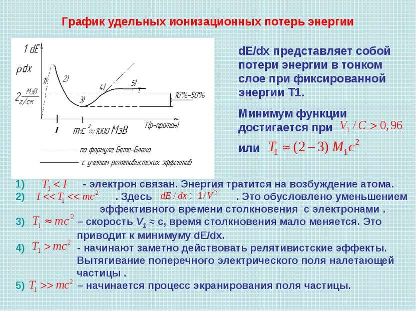 График удельных ионизационных потерь энергии dЕ/dx представляет собой потери ...