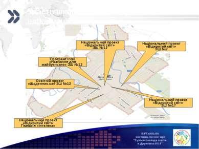 Участь шкіл м.Дружківка у інформаційних проектах Національний проект «Відкрит...