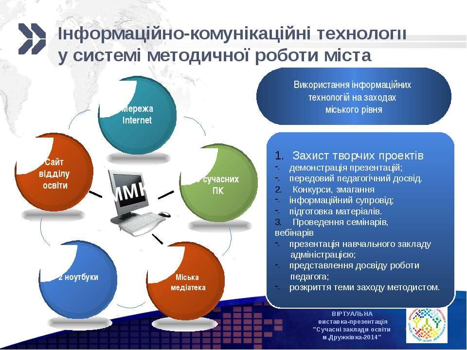 Інформаційно-комунікаційні технології у системі методичної роботи міста Викор...