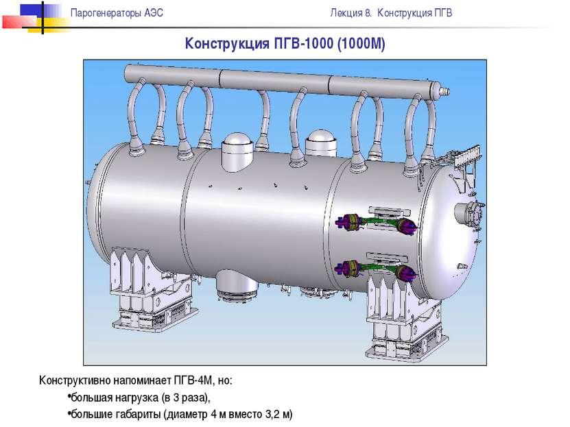 Конструкция ПГВ-1000 (1000М) Конструктивно напоминает ПГВ-4М, но: большая наг...