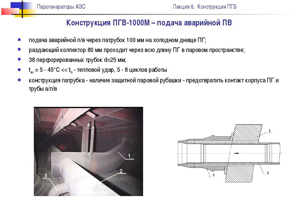 подача аварийной п/в через патрубок 100 мм на холодном днище ПГ; раздающий ко...