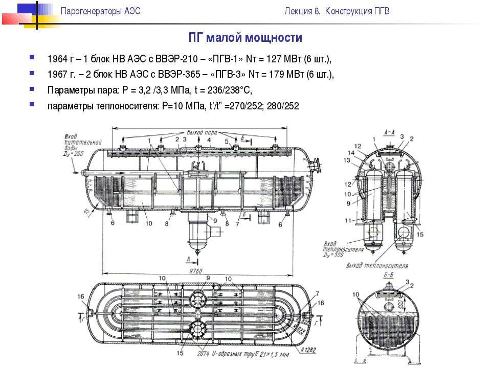 ПГ малой мощности 1964 г – 1 блок НВ АЭС с ВВЭР-210 – «ПГВ-1» Nт = 127 МВт (6...