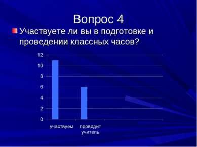 Вопрос 4 Участвуете ли вы в подготовке и проведении классных часов?
