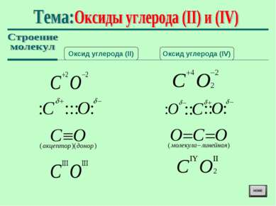 Оксид углерода (II) Оксид углерода (IV)