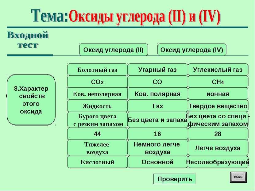 меха, гармошка, тривиальное название оксида углерода 2 Ростовской области начала