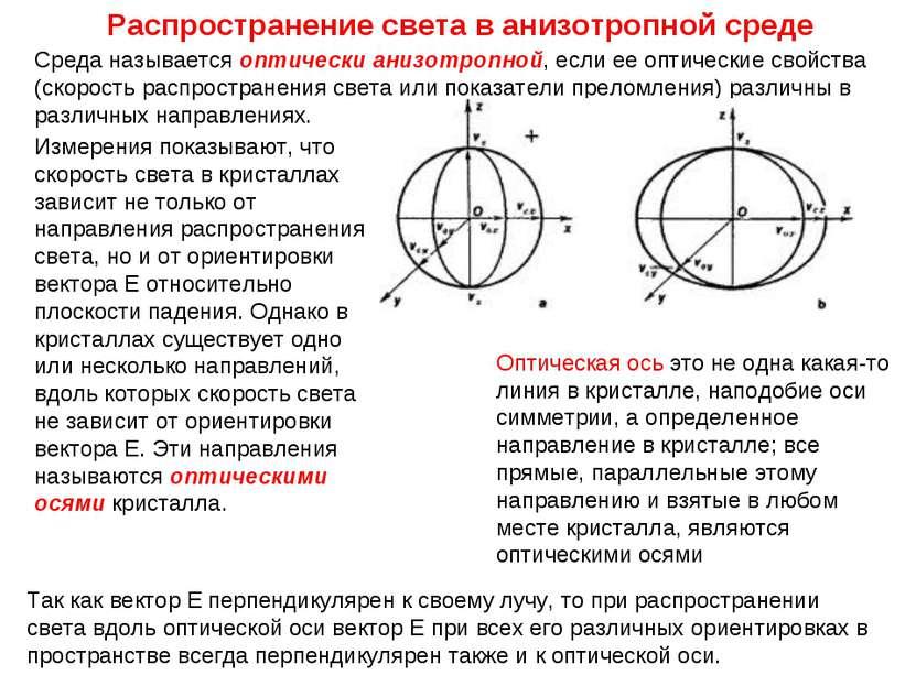 Распространение света в анизотропной среде Среда называется оптически анизотр...