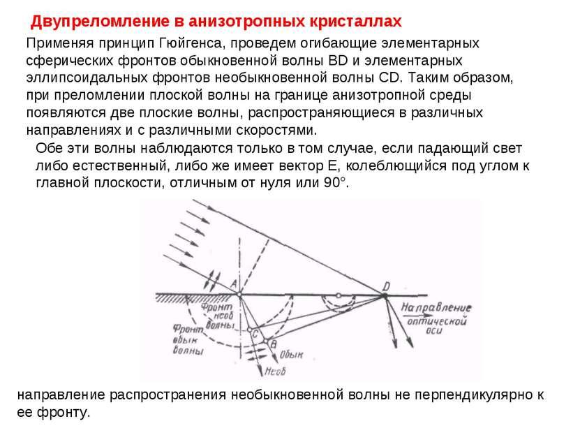 Применяя принцип Гюйгенса, проведем огибающие элементарных сферических фронто...