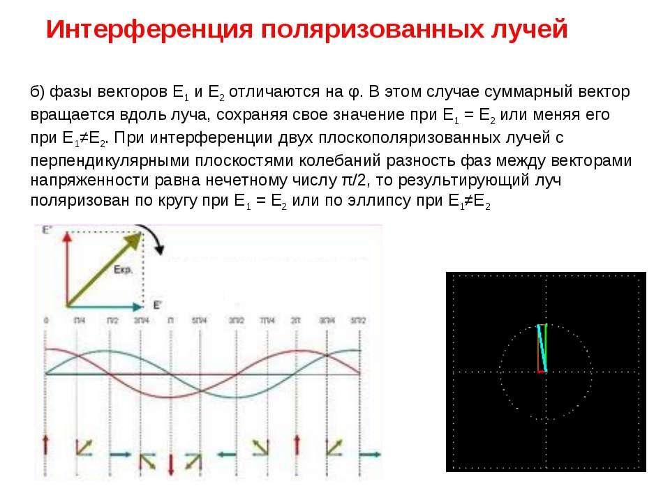 Интерференция поляризованных лучей б) фазы векторов Е1 и Е2 отличаются на φ. ...