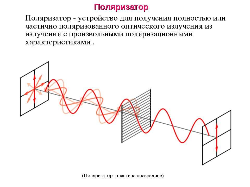 Поляризатор - устройство для получения полностью или частично поляризованного...