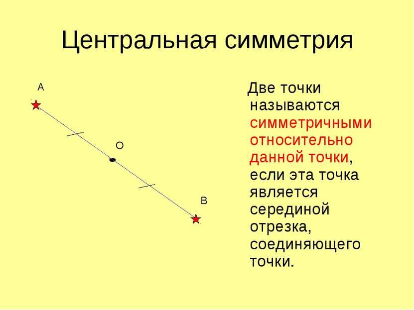 Центральная симметрия Две точки называются симметричными относительно данной ...