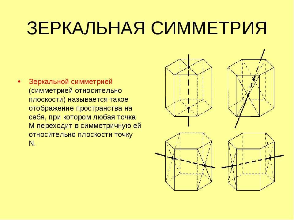 """Презентация """"Виды симметрии в архитектуре"""" - скачать бесплатно Симметрия в Архитектуре Санкт Петербурга"""